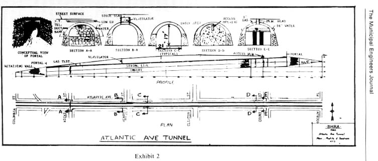 http://www.brooklynrail.net/images/aa_tunnel/aatunnel_diagram.jpg